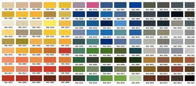 RAL Renk Kartelası